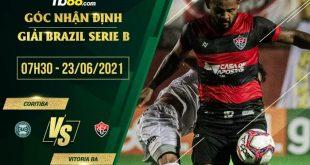 Kèo thơm Coritiba vs Vitoria BA