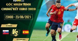 Slovakia vs Tây Ban Nha 23h00